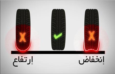Vehicle Tire Pressure